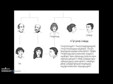 Армянский язык онлайн: склонение существительных, родительный падеж на ...