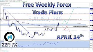 Free Weekly Forex Trade Plans: April 14 - 19