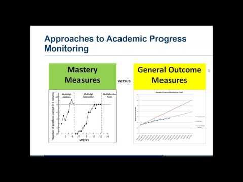 Module 5: MTSS Essential Component - Progress Monitoring
