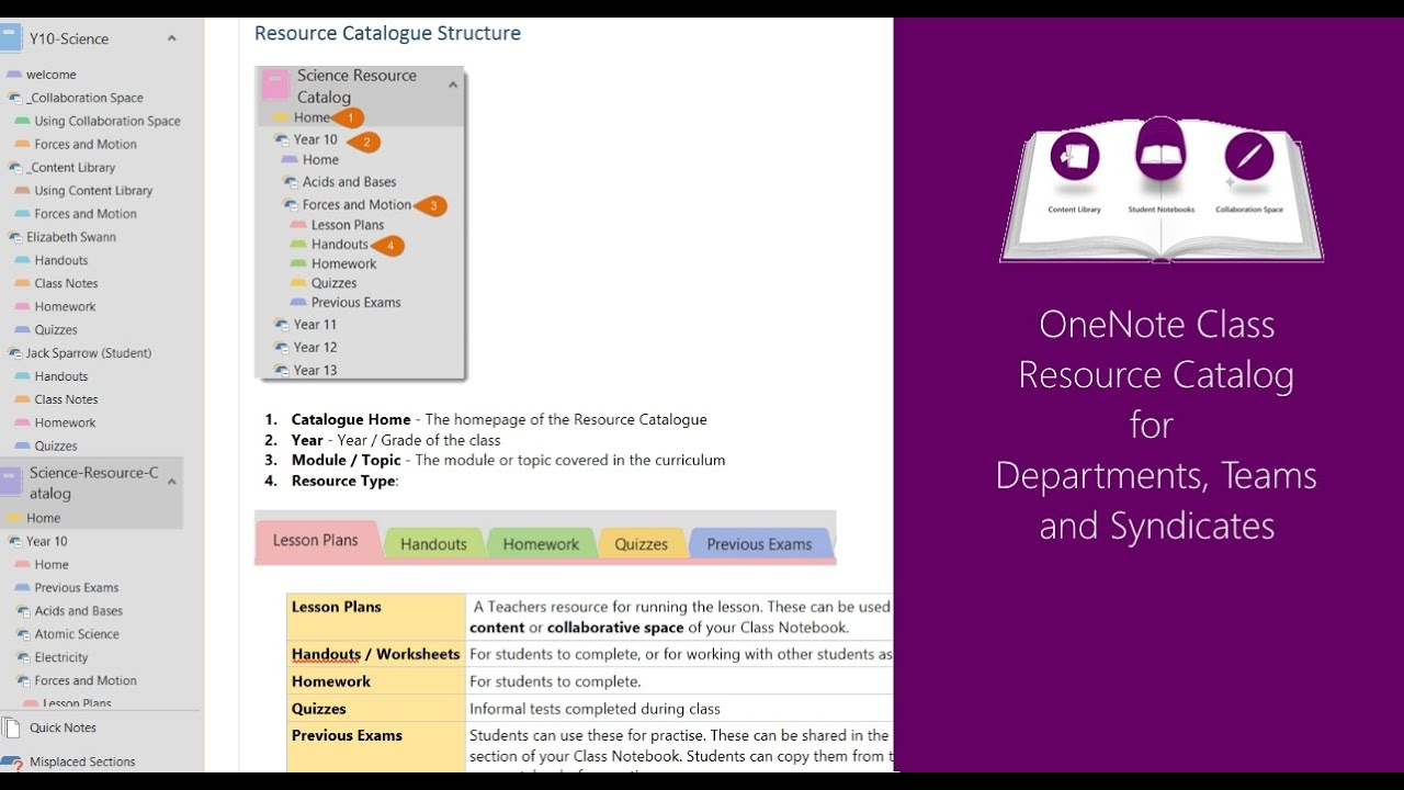 OneNote Class Notebook Creator Resource Catalog - YouTube