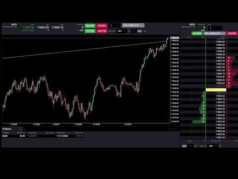 LIVE Day Trading Nasdaq Futures NQ Market Live Stream – November 11, easy money.