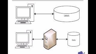 Основы проектирования информационных систем