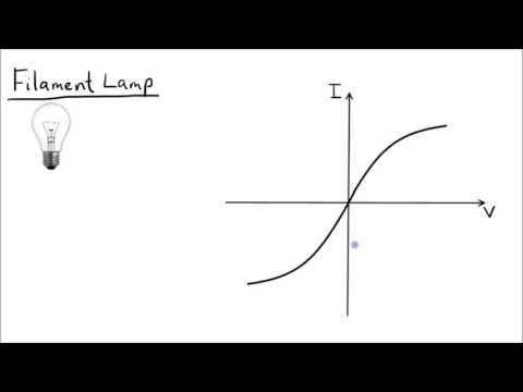 I V Graphs Explained + Thermistors and LDRs | GCSE Science | Physics | Get To Know Science