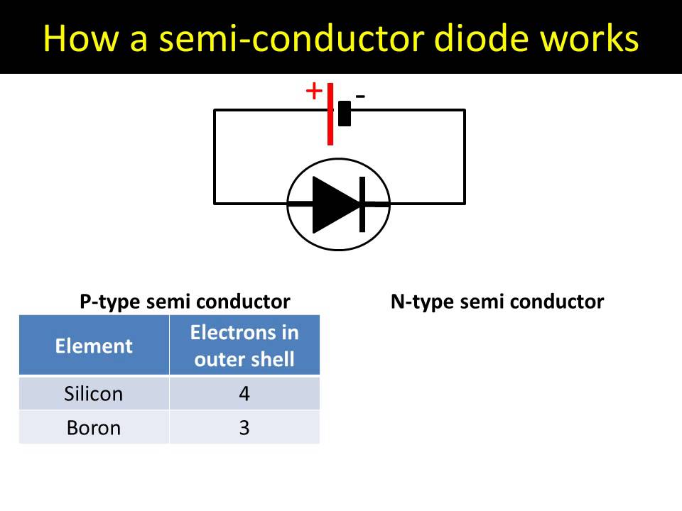 how to make a diode
