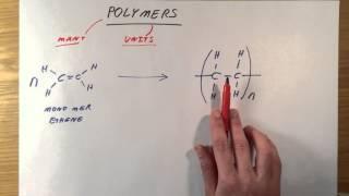 Polymers - GCSE Chemistry