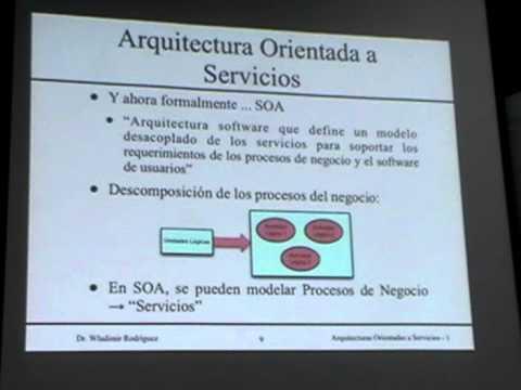 Arquitectura orientada a servicios nro 1 youtube for Arquitectura orientada a servicios