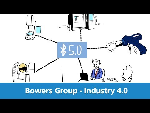 Bowers Group Industry 4.0