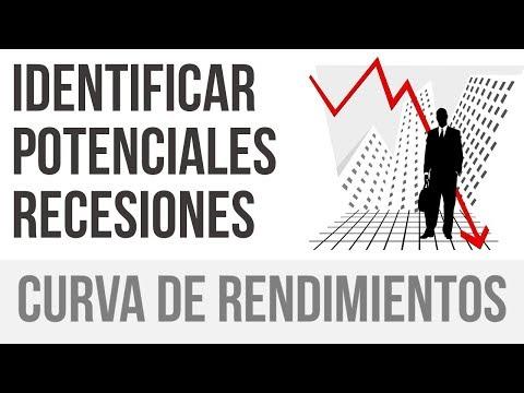 Curva de rendimientos | Identificar potenciales recesiones