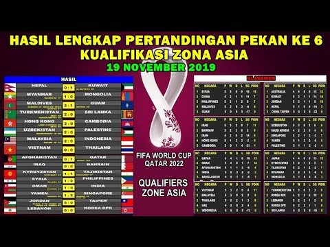 Hasil Lengkap Pertandingan Ke 6 Kualifikasi Piala Dunia 2022 Zona Asia   WORLD CUP 2022 Qualifiers