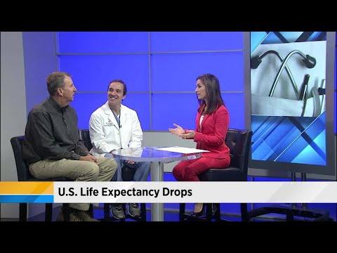 U.S. Life expectancy drops