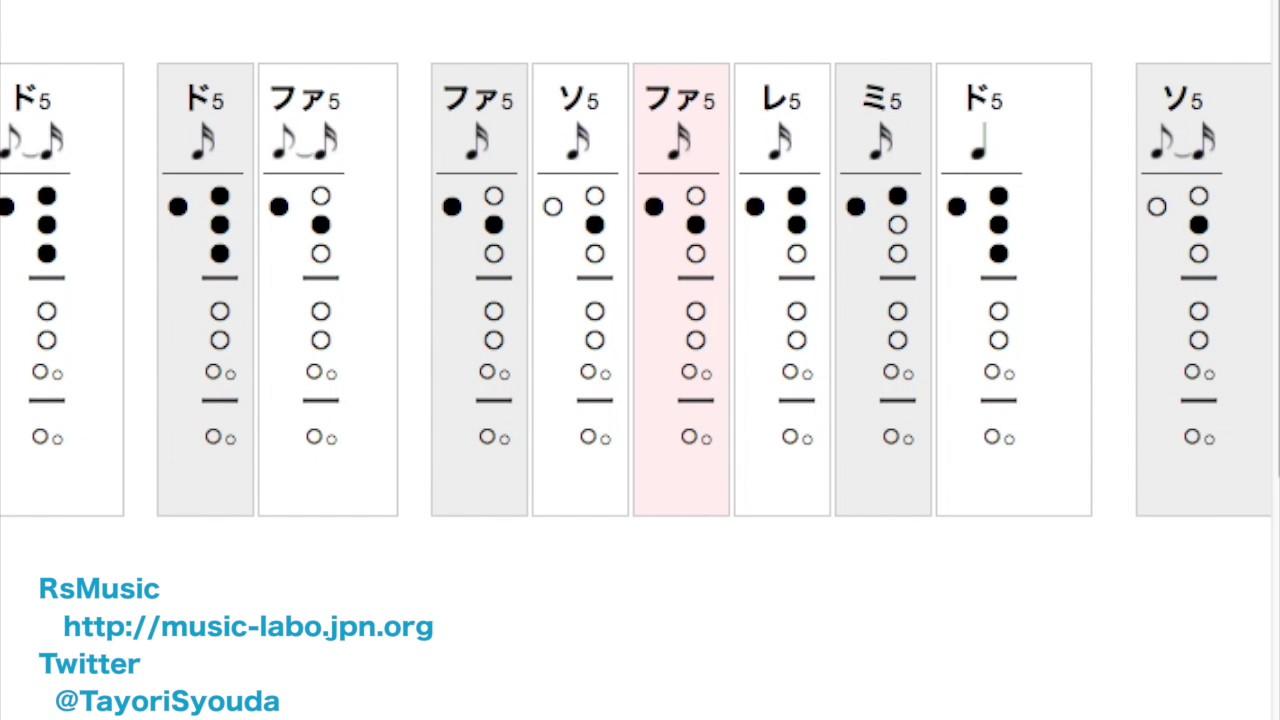 アルト リコーダー 指 使い リコーダーの吹き方:リコーダーの運指表 - 楽器解体全書