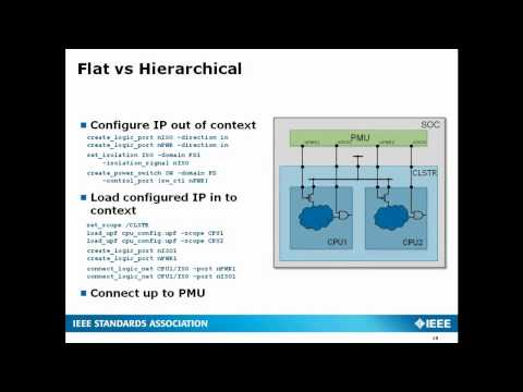 A Brief IEEE 1801 UPF Overview and Update