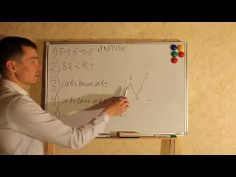 Урок 3 Волновой анализ рынка - Импульс