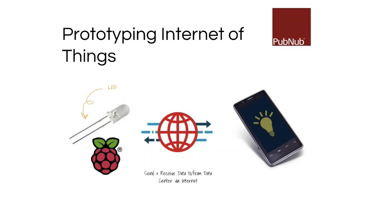 Internet of Things 101: Building IoT Prototypes with Raspberry Pi