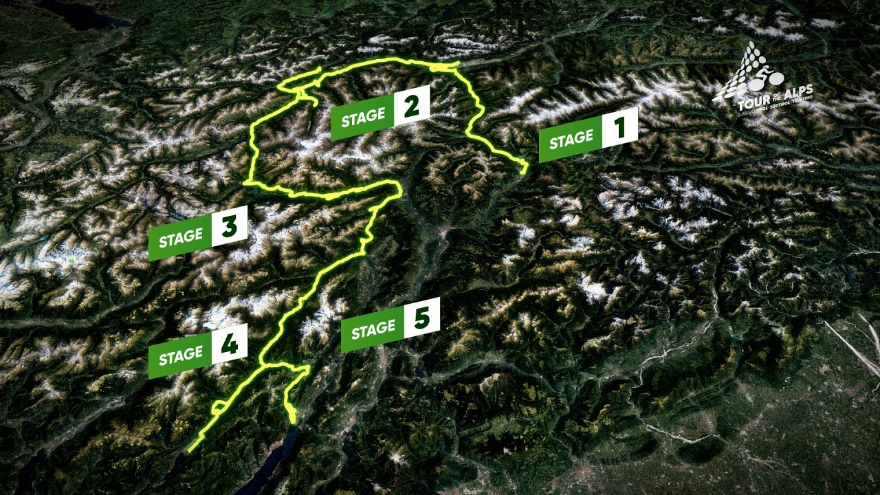 Tour of the Alps 2021 | The Route