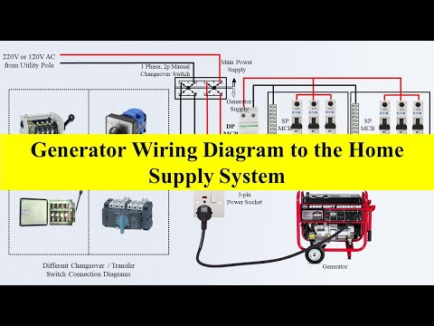 [GJFJ_338]  Generator Wiring Diagram to the Home Supply System |Generator |Transfer  Switch Wiring|ByTech Bondhon - YouTube | Wiring Diagram Generator To Your House |  | YouTube