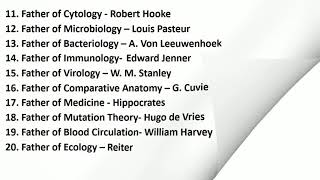 Father of Different Branches of Biology