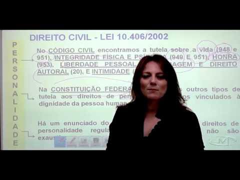 Direito Civl: Pessoas