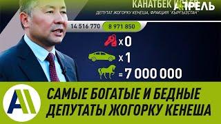 Самые богатые и бедные депутаты Жогорку Кенеша \\ Апрель ТВ
