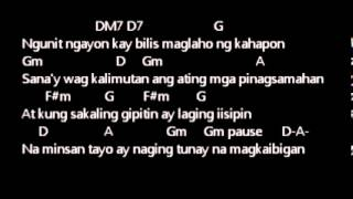 ERASERHEADS - MINSAN lyrics w/ guitar chords