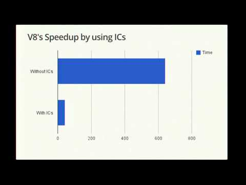 Google I/O 2012 - Breaking the JavaScript Speed Limit with V8