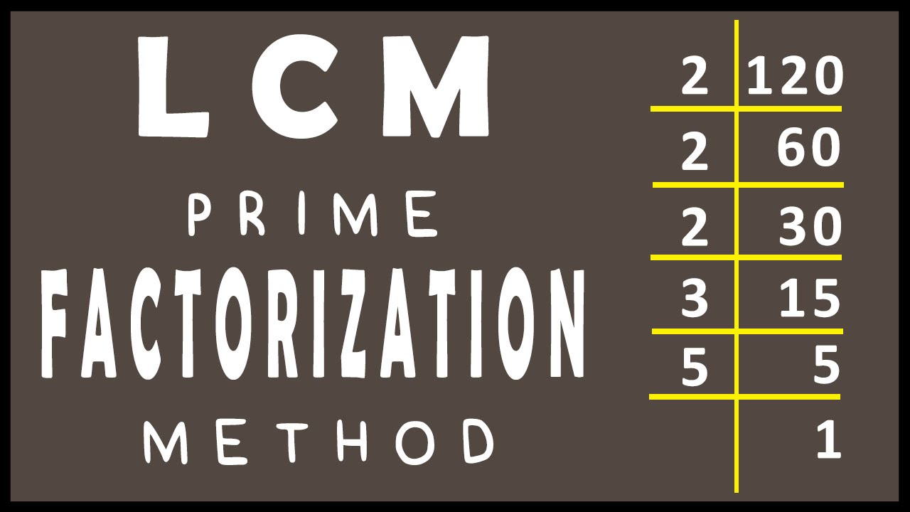 Finding LCM Using Prime Factorization Method