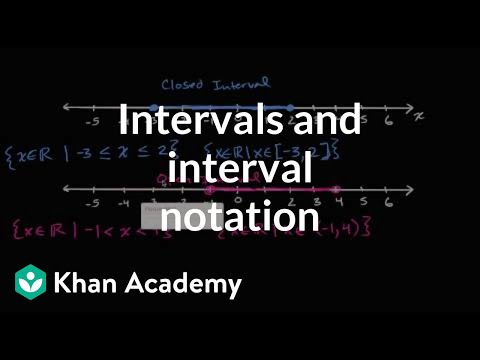 Intervals and interval notation   Functions   Algebra I   Khan Academy
