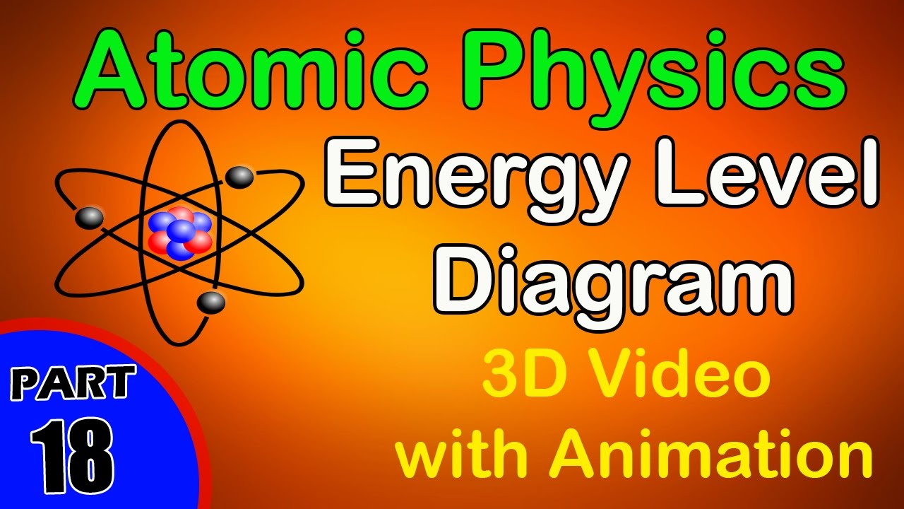 Energy Level Diagram Atomic Physics Class 12 Physics Subject