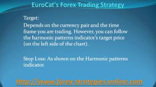 EuroCat's Forex Trading Strategy