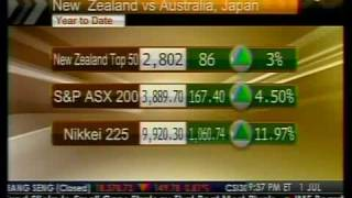 New Zealand As The Worst Performer In Asian Market - Bloomberg