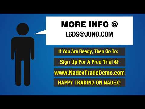 Powerful New Forex Algorithm Day Trading Professional
