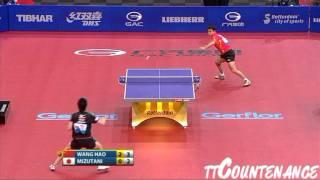 Repeat youtube video WTTC: Wang Hao-Jun Mizutani