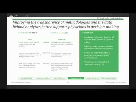 The Future of Personalized Health Care: Predictive Analytics