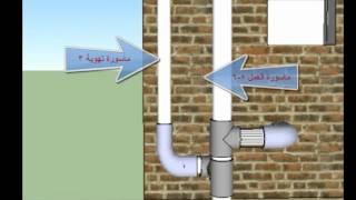 انظمة الصرف الصحى.wmv