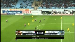 8.本田圭佑 ロシアプレミアリーグ CSKA  VS  ロストフ