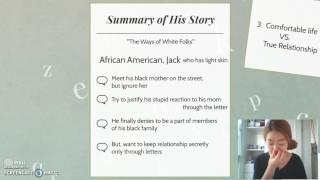 The Ways of White Folks Kate | Kate Shin