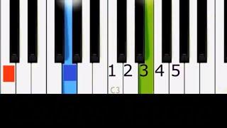 Ensinar Piano para crianças usando Cores e Números
