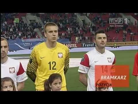 Sylwetki 23 piłkarzy. Polska kadra na Euro 2012