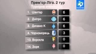 2 тур Премьер-лиги вот-вот закончится: таблица турнира