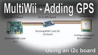 (6/7) MultiWii SE V2.0/2.5 - Adding GPS via a i2c board