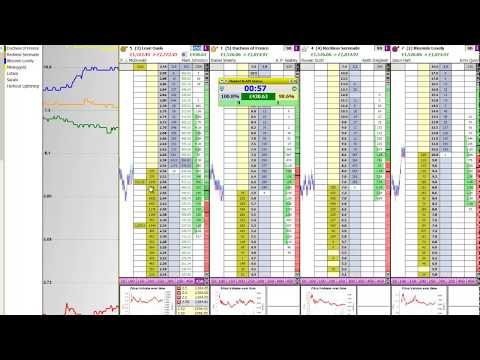 Betfair Horse Racing Trading huge stakes volatile fav £450 trade swing trading