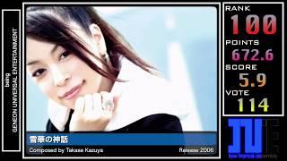 【2019年版】KOTOKOファンが選んだKOTOKOの人気曲ランキングBEST100