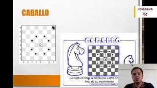 Tardes de Ajedrez 4: Caballo y Peón. Escuela Morelos Veracruz