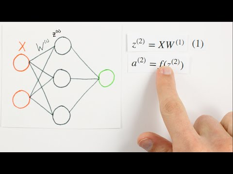Neural Networks Demystified [Part 2: Forward Propagation]