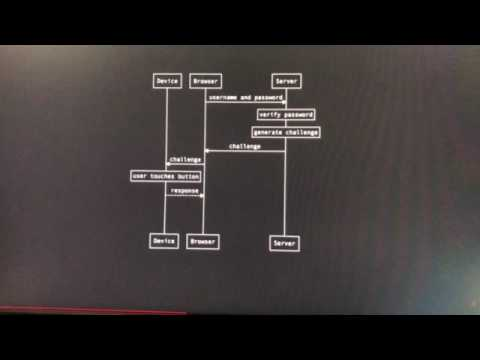 Jekyll with revealjs js sequence diagrams youtube jekyll with revealjs js sequence diagrams ccuart Gallery