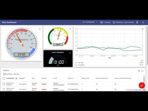 ThingsBoard IoT System Platform For Data Collection and Visualize
