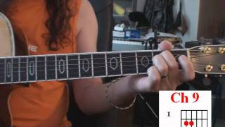 Dont let it bring you down (Neil Young) guitar tutorial video lesson