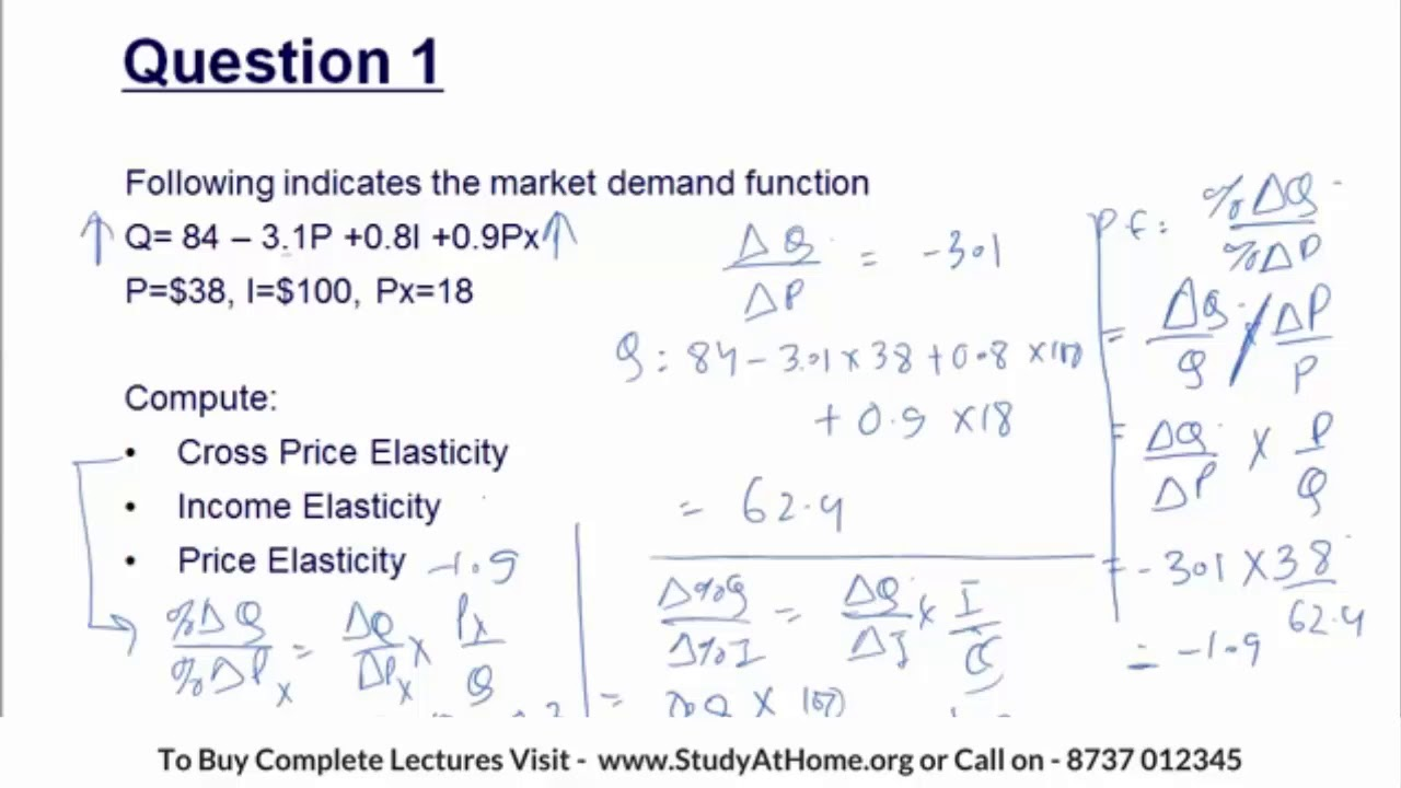 CFA Level 1 - Economics | 10 Most Important Questions by CFA Amit Parakh