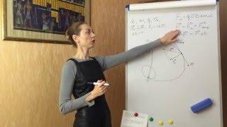 Магнитное поле - Сила Лоренца (часть 3)