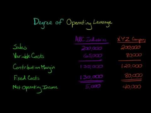 Degree Of Operating Leverage Managerial Accounting Youtube